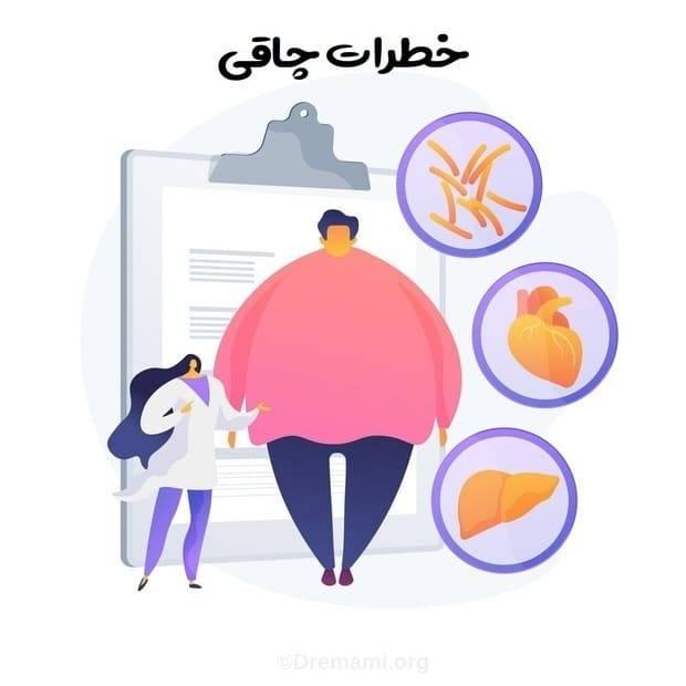 خطرات چاقی چیست